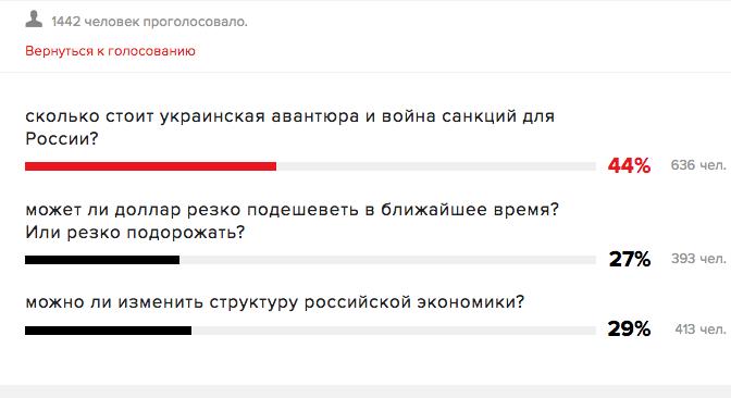 Сергей Алексашенко,   Сколько стоит #крымнаш?